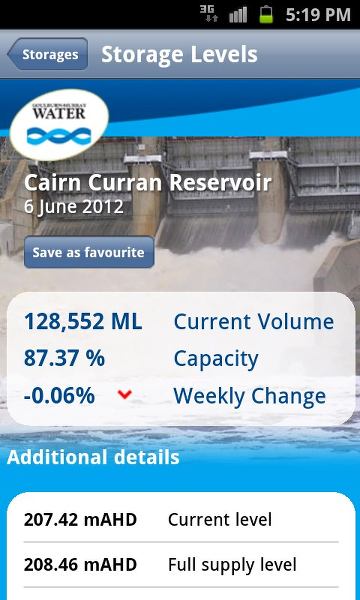 Water storage information via the GMW mobile app